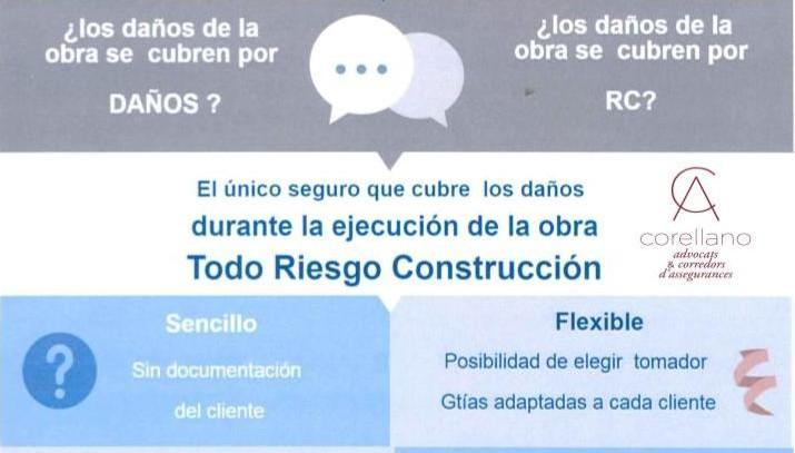Coneixes el Tot Risc Construcció?