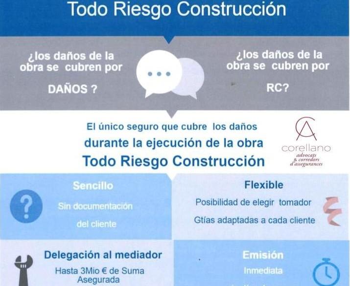 Conoces el Todo Riesgo Construcción?